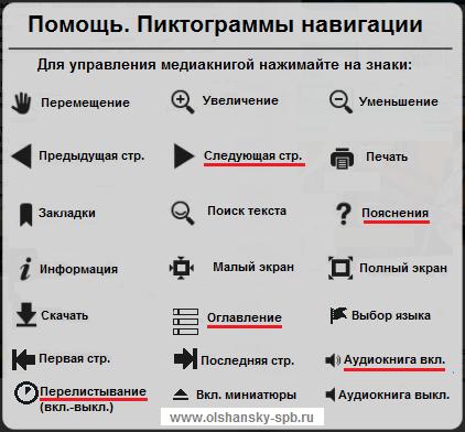 Помощь по навигации медиакниги с аудиосопровождением